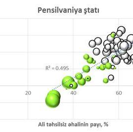 pensilvaniya